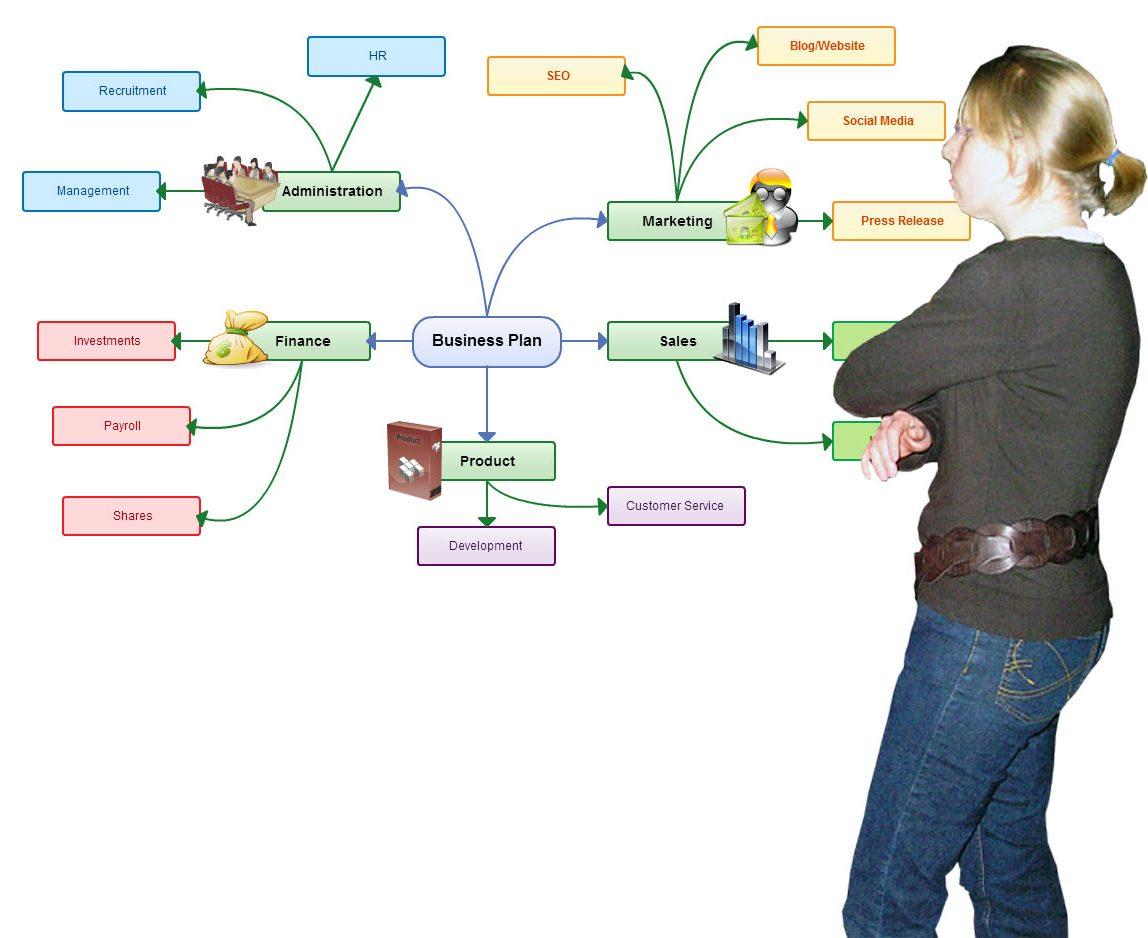 Een studente bekijkt een mindmap.